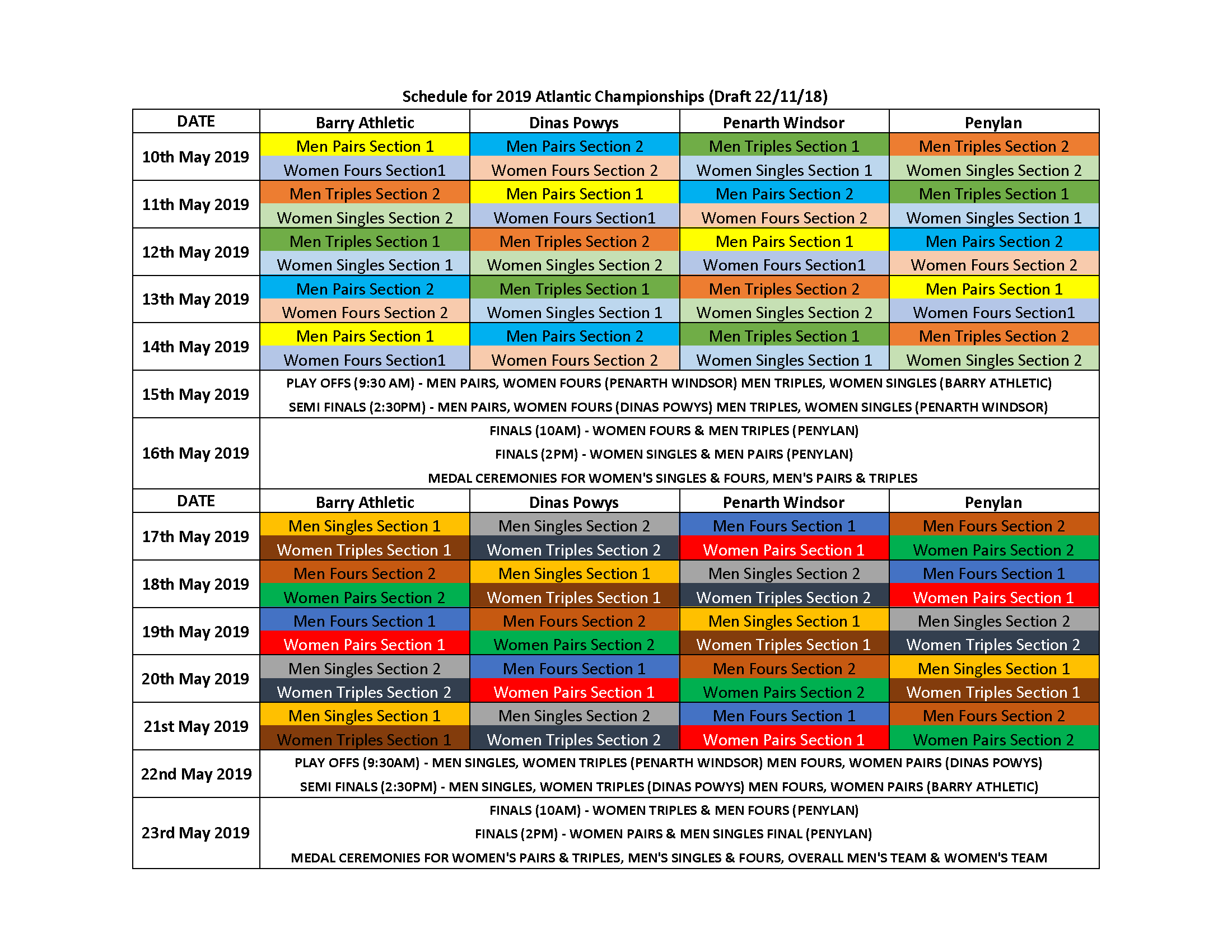Atlantic Championships 2019 Schedule